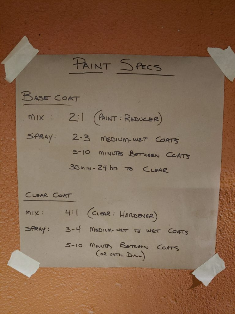 paint mixing and spraying chart